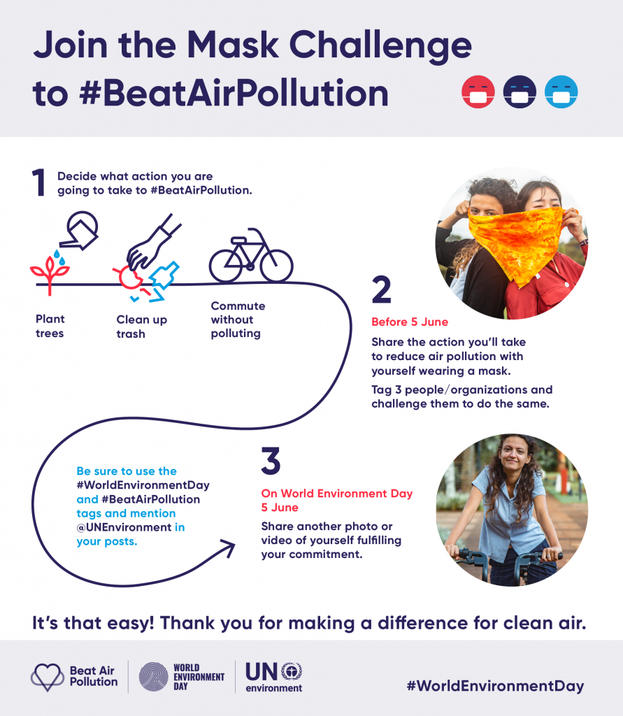 World Environment Day Beat Air Pollution The Mask Challenge